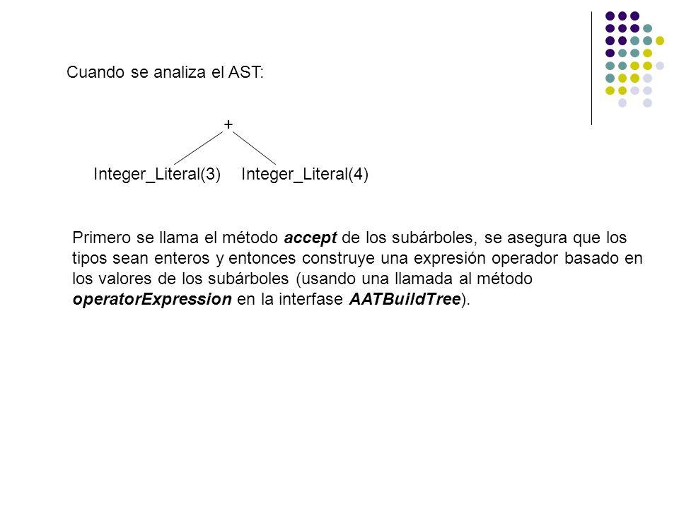 Cuando se analiza el AST: