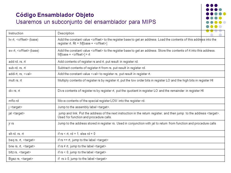 Código Ensamblador Objeto Usaremos un subconjunto del ensamblador para MIPS
