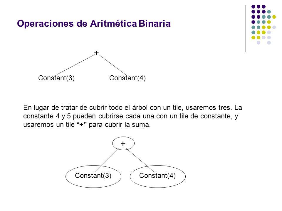 Operaciones de Aritmética Binaria
