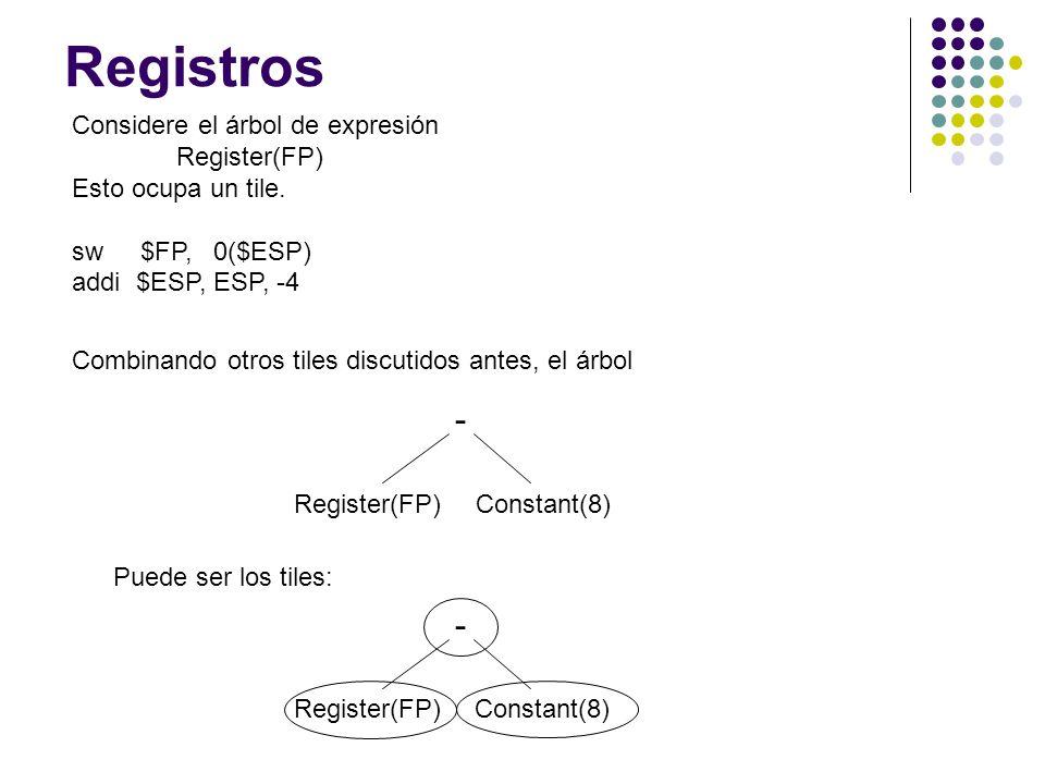 Registros - - Considere el árbol de expresión Register(FP)