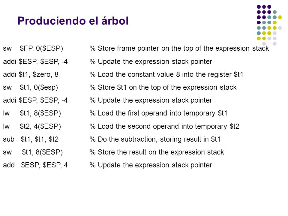 Produciendo el árbol sw $FP, 0($ESP) % Store frame pointer on the top of the expression stack.