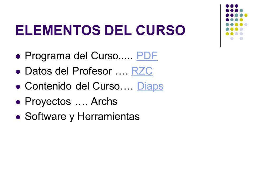 ELEMENTOS DEL CURSO Programa del Curso..... PDF