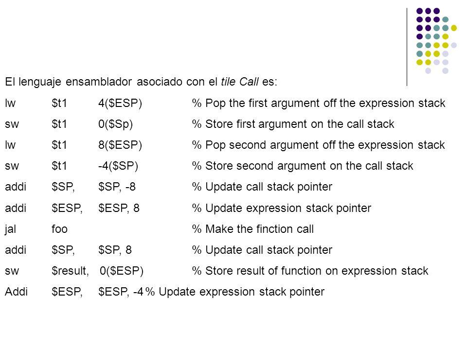 El lenguaje ensamblador asociado con el tile Call es: