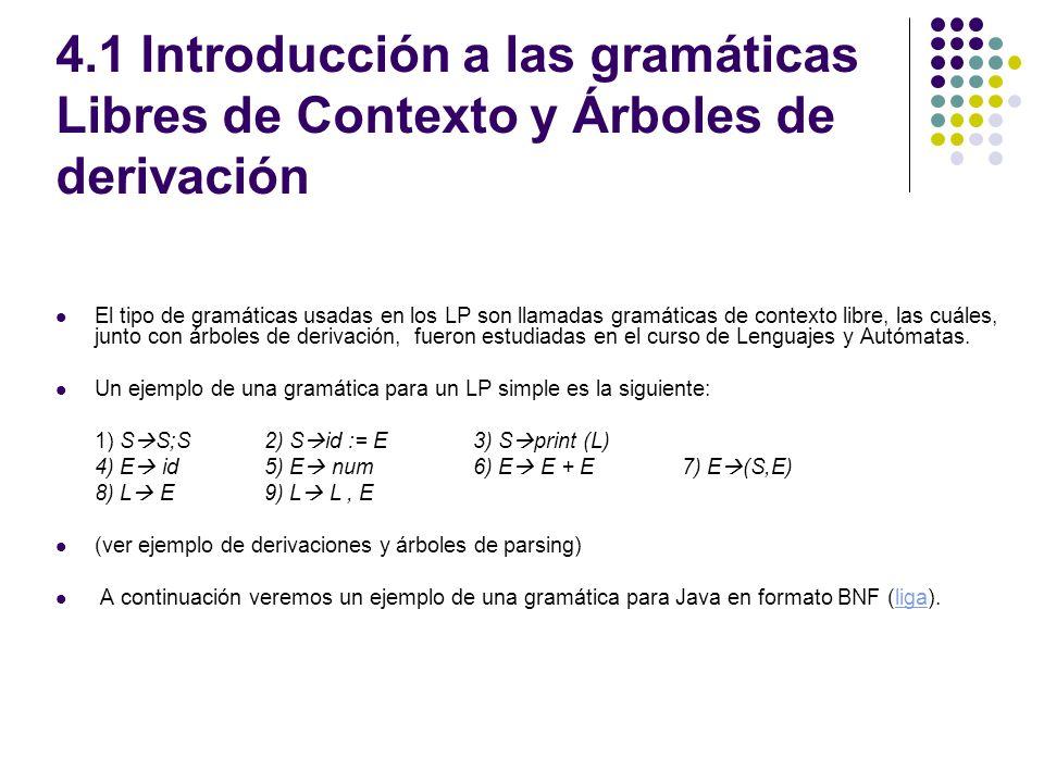 4.1 Introducción a las gramáticas Libres de Contexto y Árboles de derivación