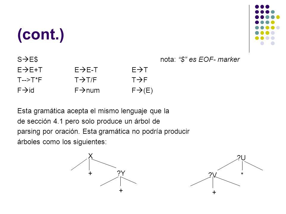 (cont.) SE$ nota: $ es EOF- marker EE+T EE-T ET