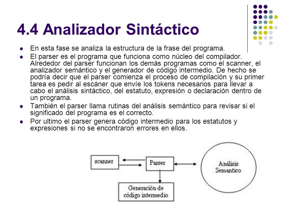 4.4 Analizador Sintáctico