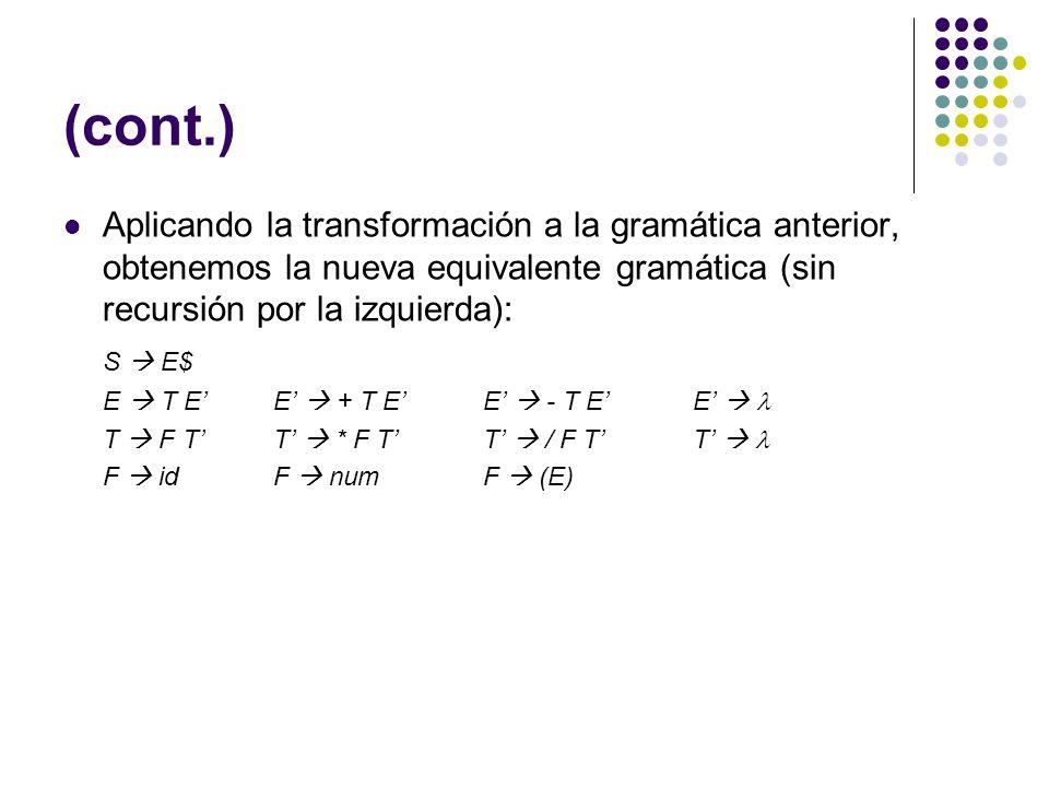 (cont.) Aplicando la transformación a la gramática anterior, obtenemos la nueva equivalente gramática (sin recursión por la izquierda):