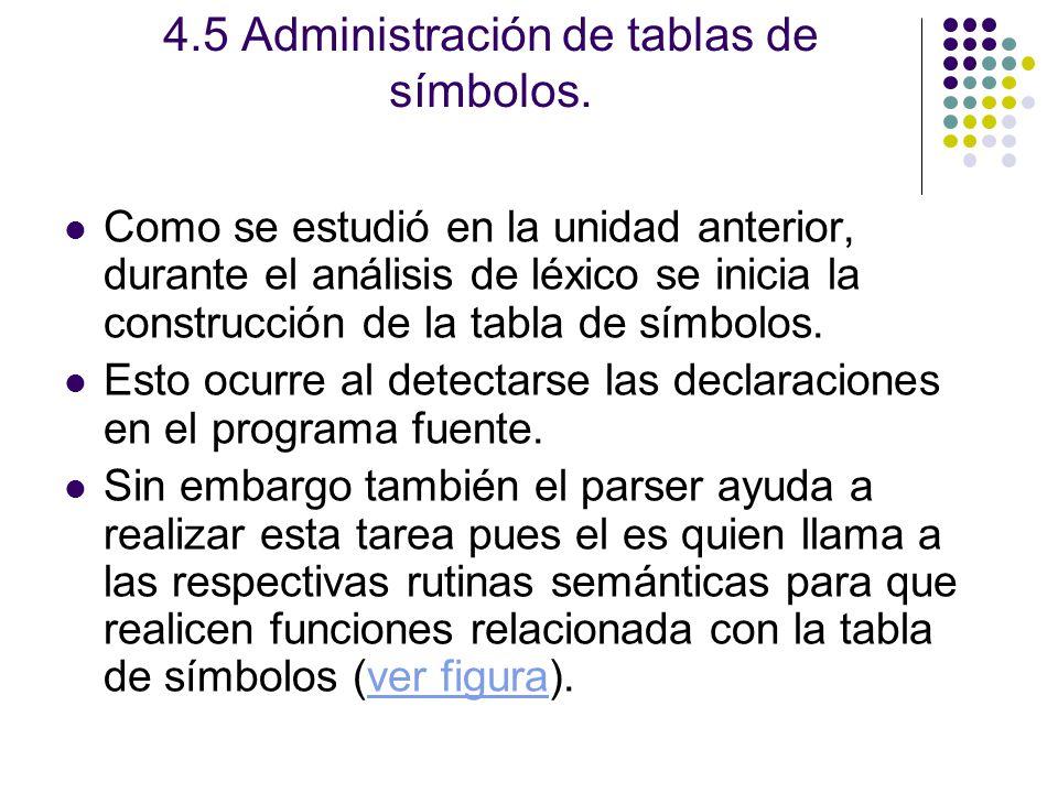 4.5 Administración de tablas de símbolos.
