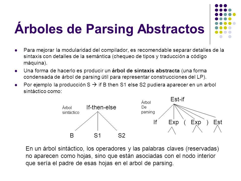 Árboles de Parsing Abstractos