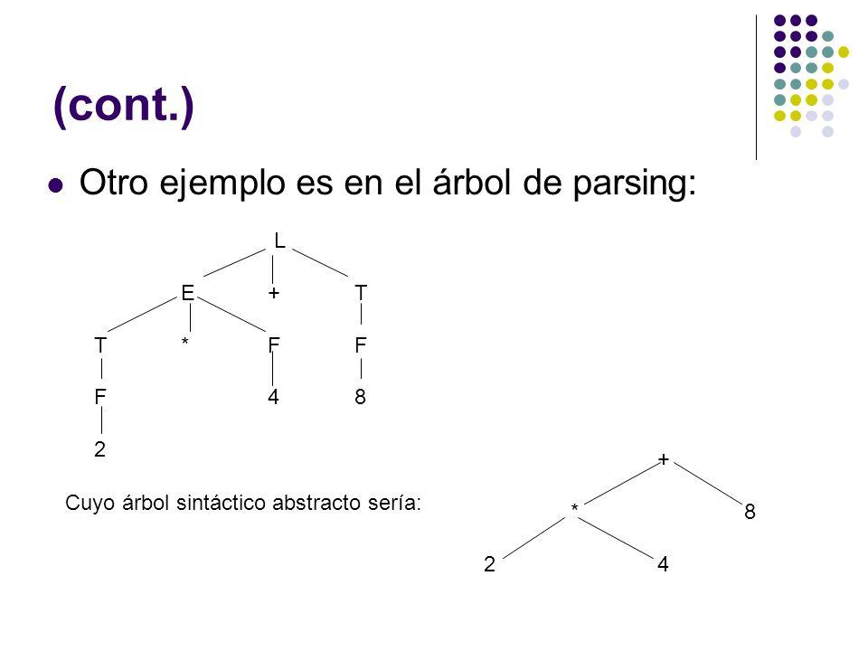 (cont.) Otro ejemplo es en el árbol de parsing: L E + T T * F F F 4 8
