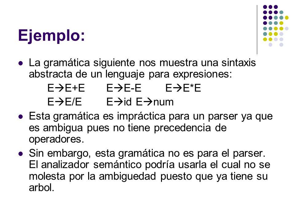 Ejemplo: La gramática siguiente nos muestra una sintaxis abstracta de un lenguaje para expresiones: