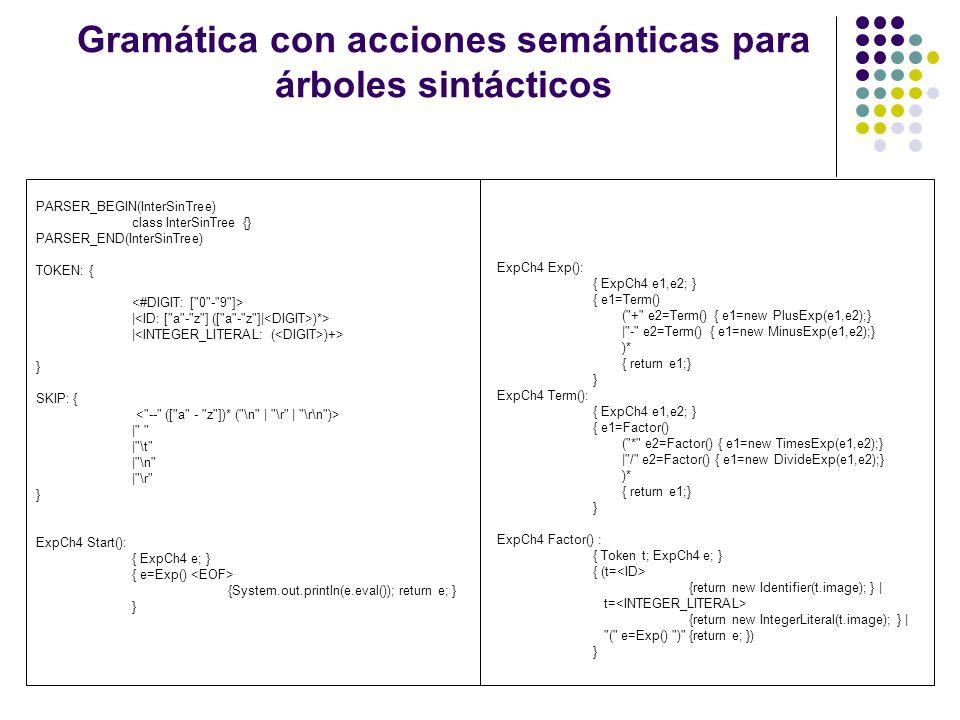 Gramática con acciones semánticas para árboles sintácticos