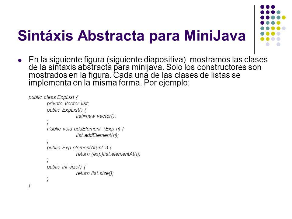 Sintáxis Abstracta para MiniJava