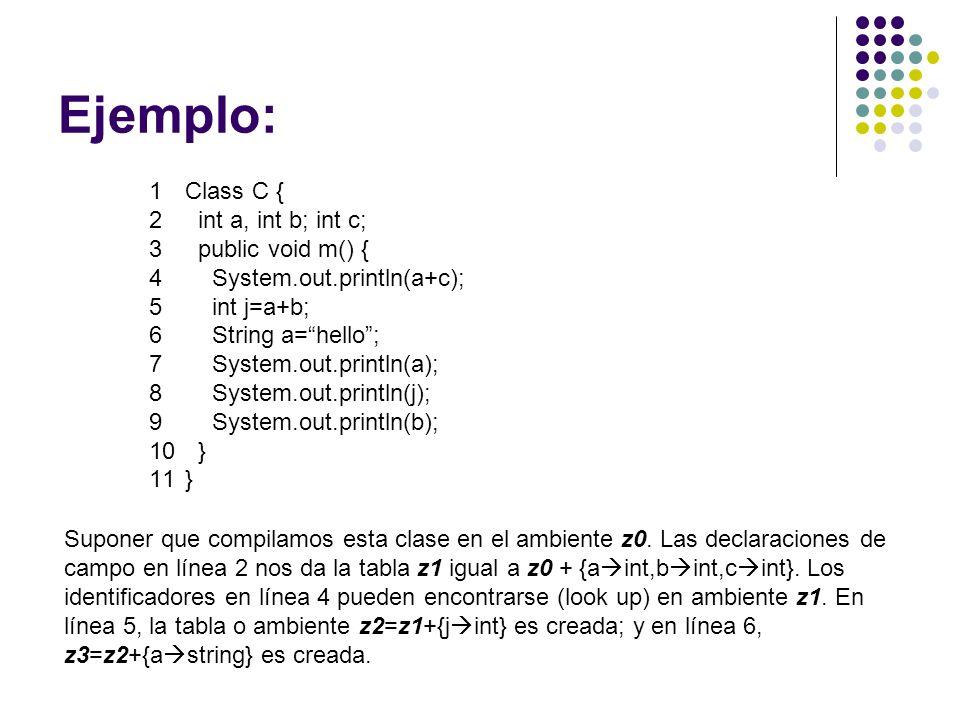 Ejemplo: Class C { int a, int b; int c; public void m() {