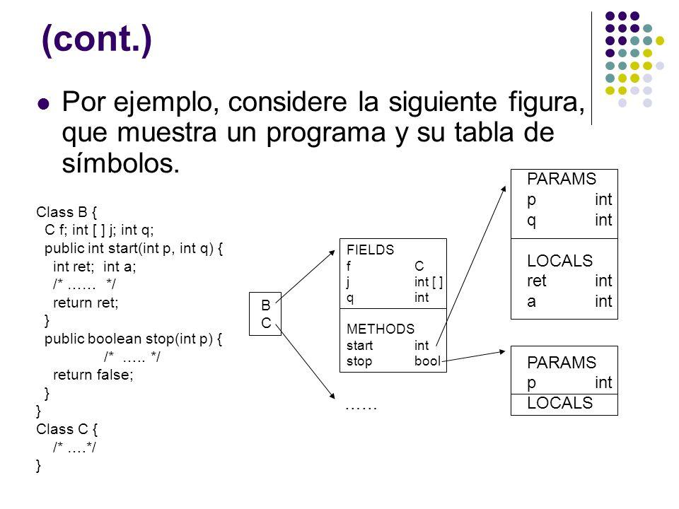 (cont.) Por ejemplo, considere la siguiente figura, que muestra un programa y su tabla de símbolos.
