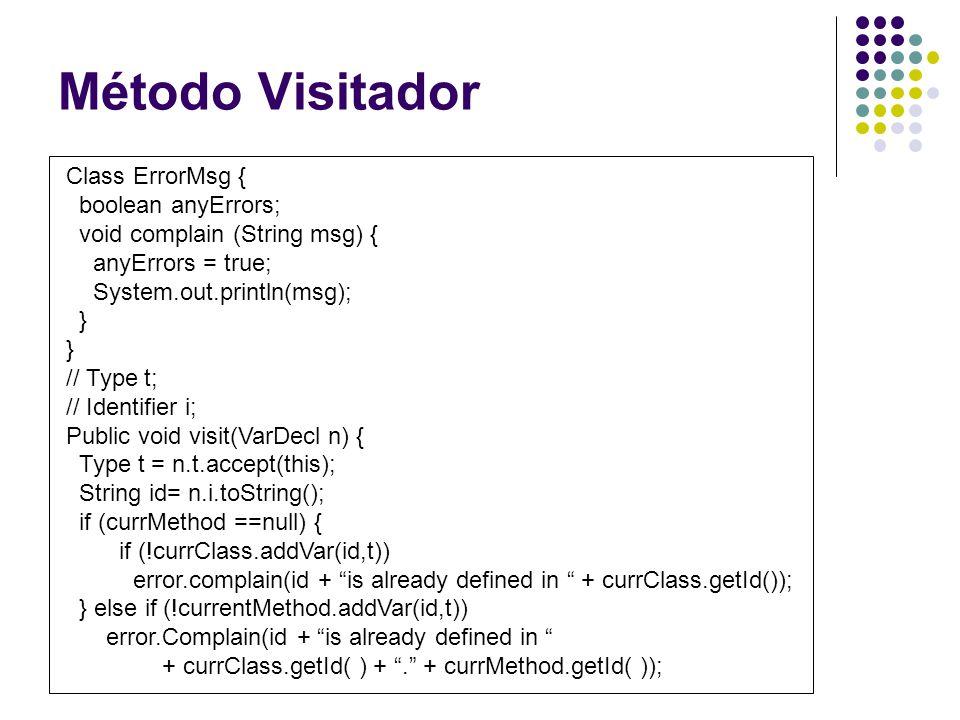 Método Visitador Class ErrorMsg { boolean anyErrors;