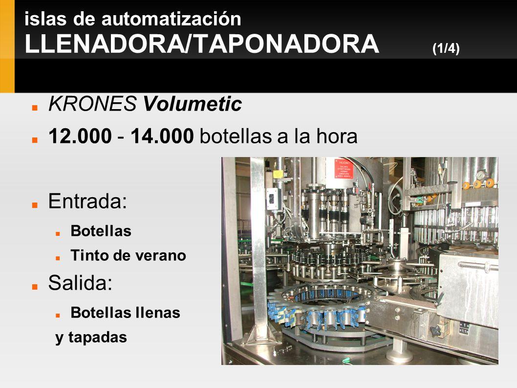 islas de automatización LLENADORA/TAPONADORA (1/4)