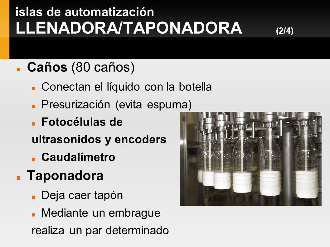 islas de automatización LLENADORA/TAPONADORA (2/4)