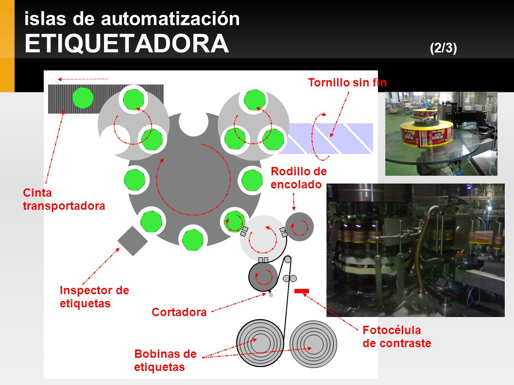 islas de automatización ETIQUETADORA (2/3)