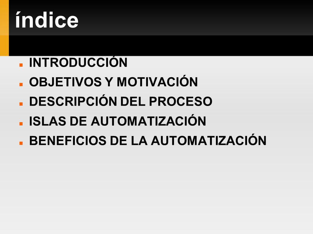 índice INTRODUCCIÓN OBJETIVOS Y MOTIVACIÓN DESCRIPCIÓN DEL PROCESO