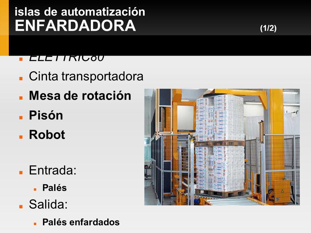 islas de automatización ENFARDADORA (1/2)