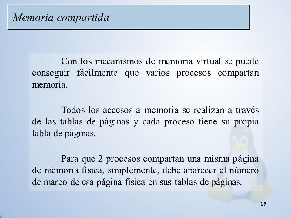 Memoria compartida Con los mecanismos de memoria virtual se puede conseguir fácilmente que varios procesos compartan memoria.