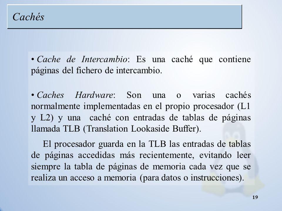 Cachés Cache de Intercambio: Es una caché que contiene páginas del fichero de intercambio.