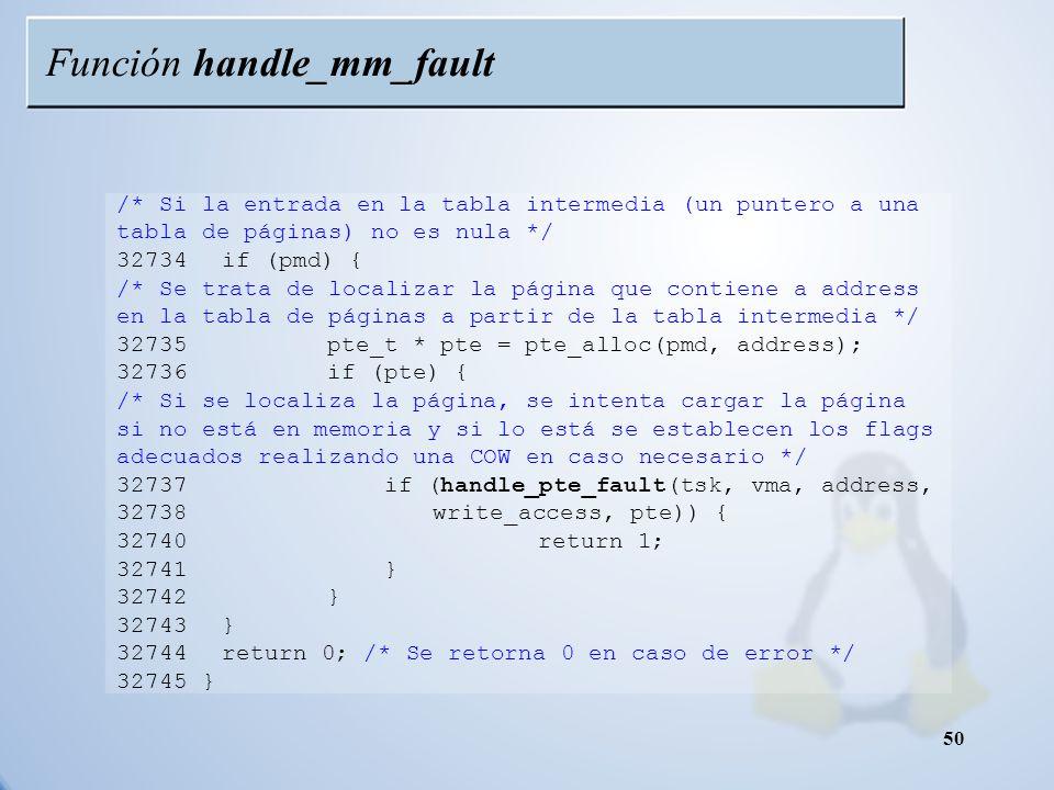 Función handle_mm_fault