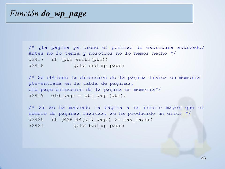 Función do_wp_page /* ¿La página ya tiene el permiso de escritura activado Antes no lo tenía y nosotros no lo hemos hecho */