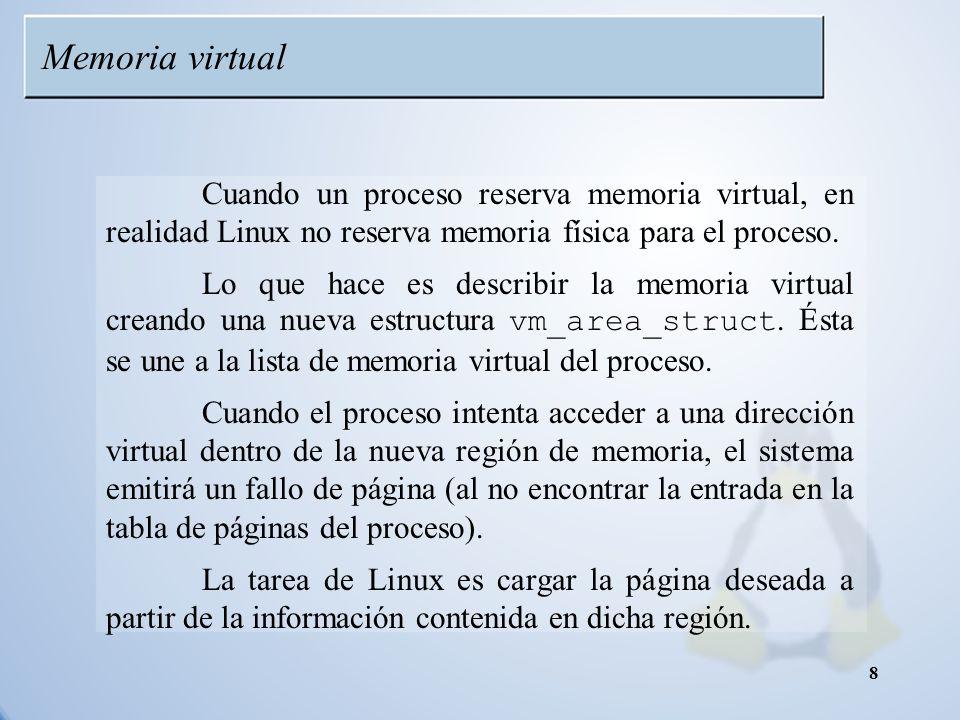 Memoria virtual Cuando un proceso reserva memoria virtual, en realidad Linux no reserva memoria física para el proceso.
