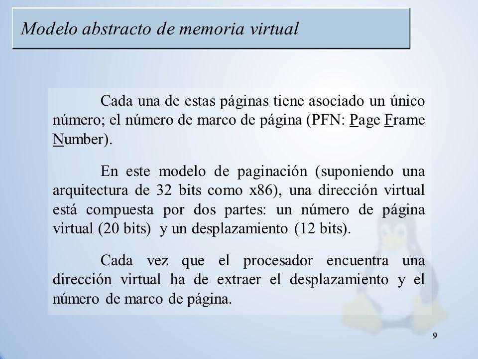 Modelo abstracto de memoria virtual