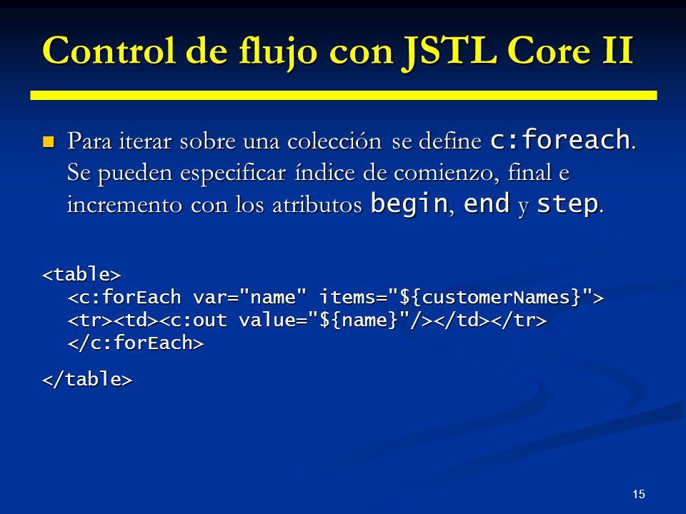 Control de flujo con JSTL Core II