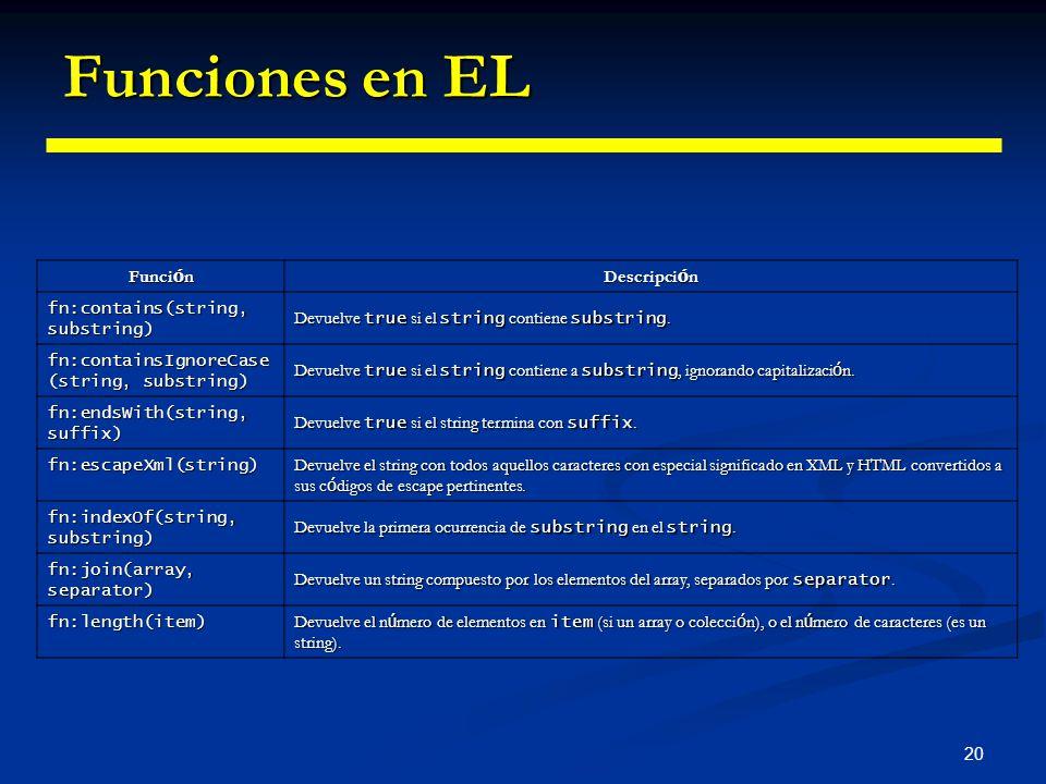 Funciones en EL Función Descripción fn:contains(string, substring)