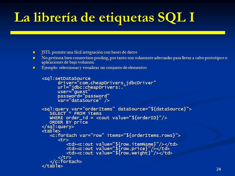 La librería de etiquetas SQL I