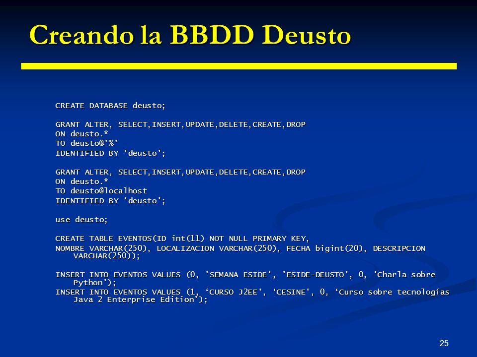 Creando la BBDD Deusto CREATE DATABASE deusto;