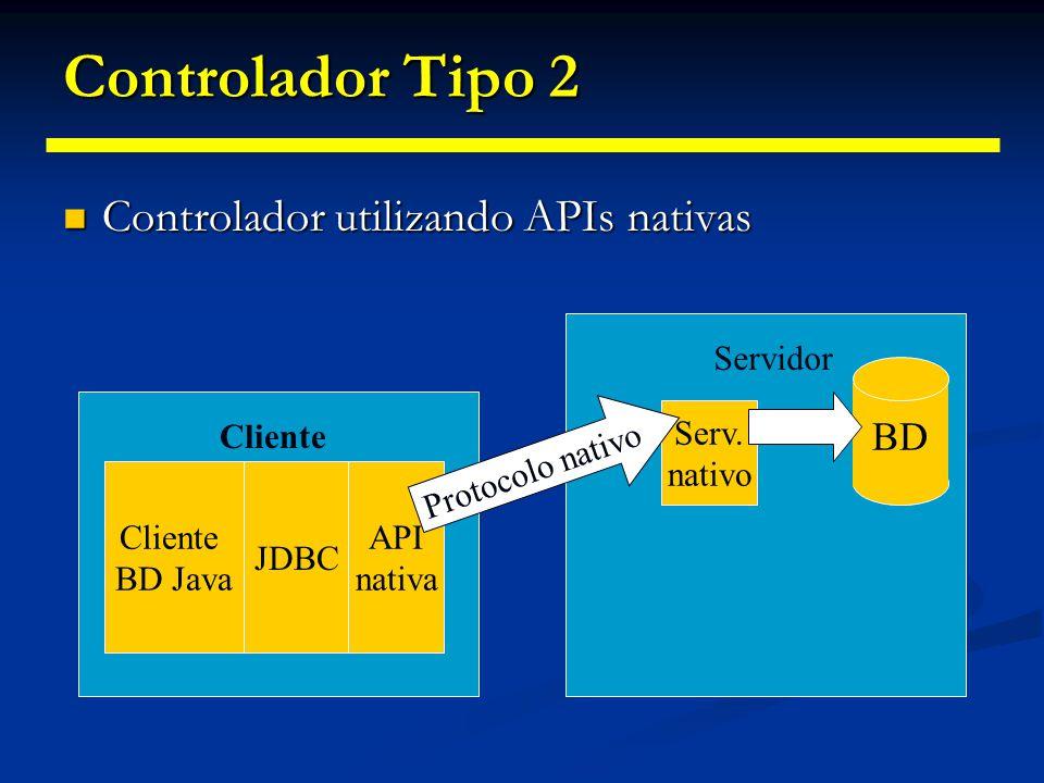 Controlador Tipo 2 Controlador utilizando APIs nativas BD Servidor