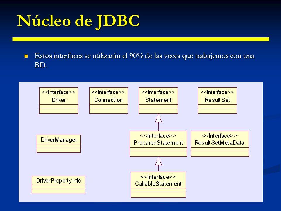 Núcleo de JDBC Estos interfaces se utilizarán el 90% de las veces que trabajemos con una BD.