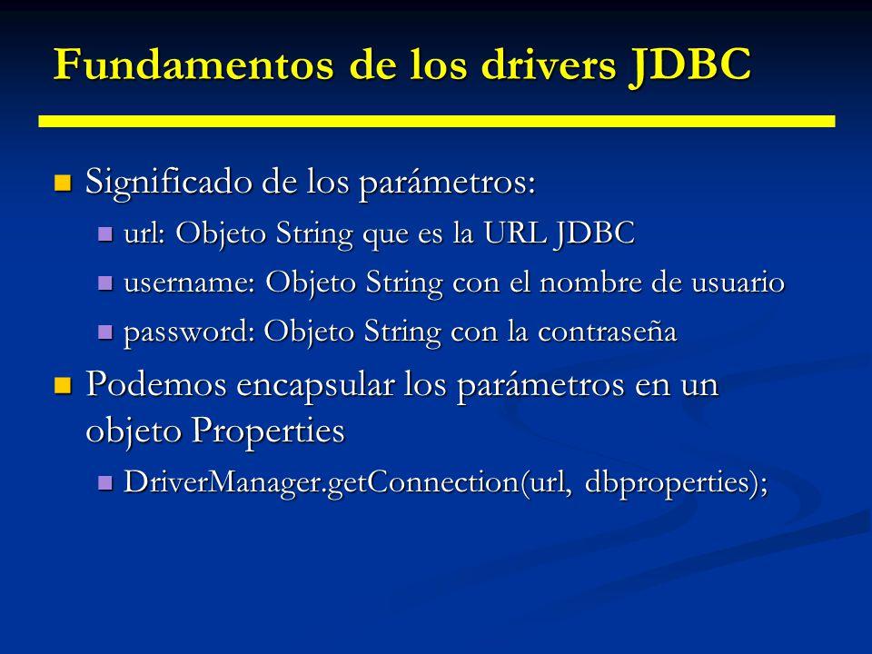 Fundamentos de los drivers JDBC