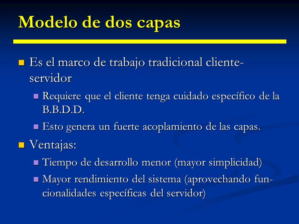 Modelo de dos capas Es el marco de trabajo tradicional cliente-servidor. Requiere que el cliente tenga cuidado específico de la B.B.D.D.