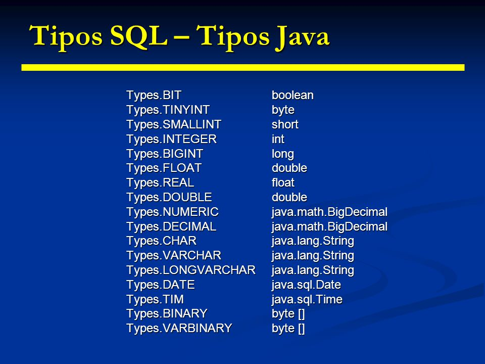 Tipos SQL – Tipos Java Types.BIT boolean Types.TINYINT byte
