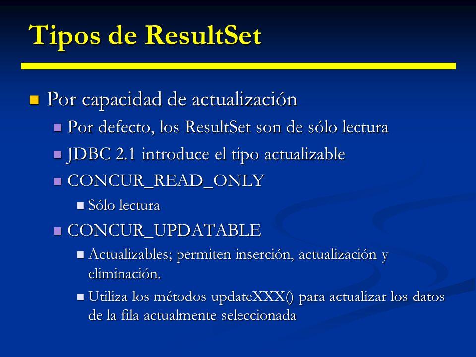 Tipos de ResultSet Por capacidad de actualización