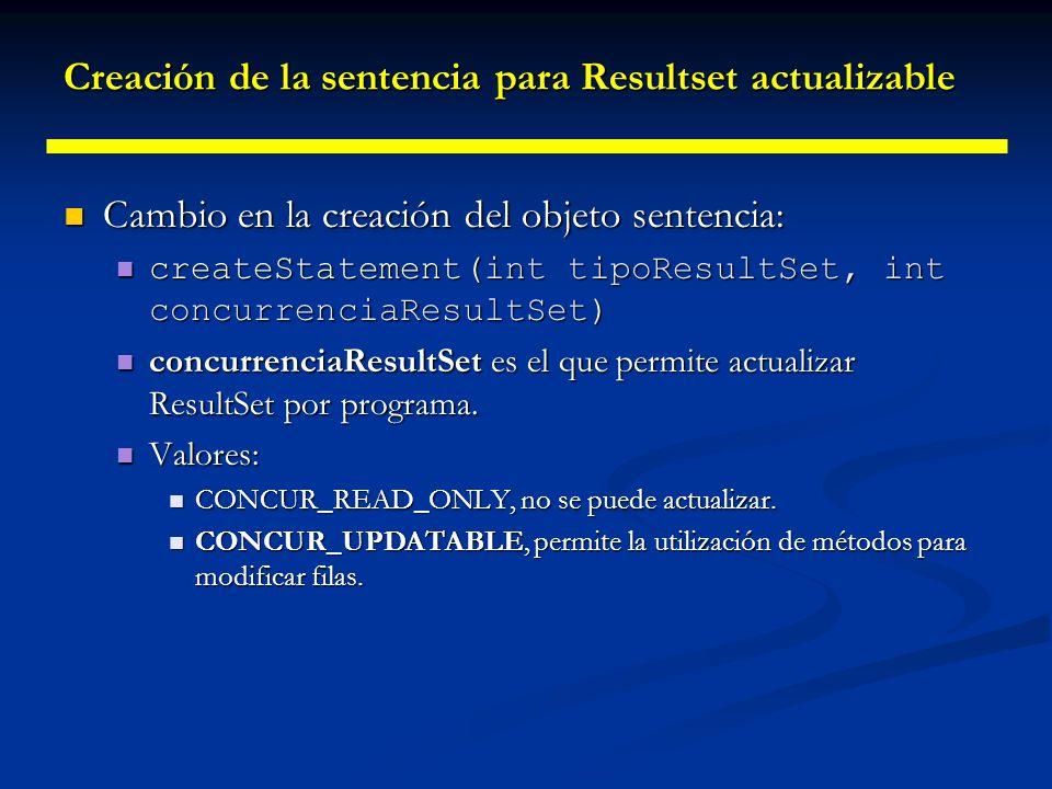 Creación de la sentencia para Resultset actualizable