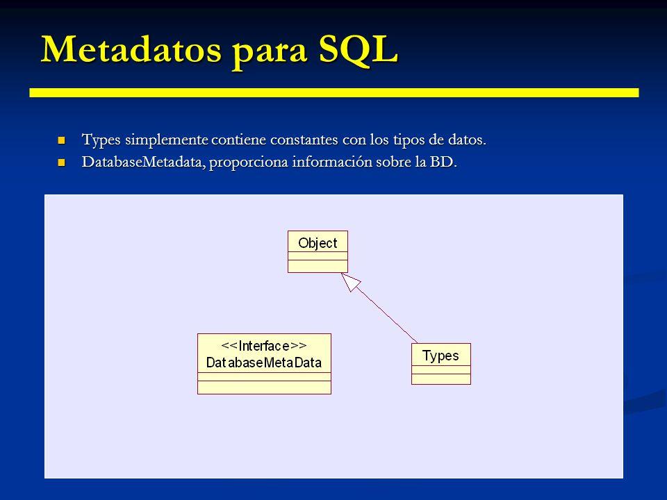 Metadatos para SQL Types simplemente contiene constantes con los tipos de datos.