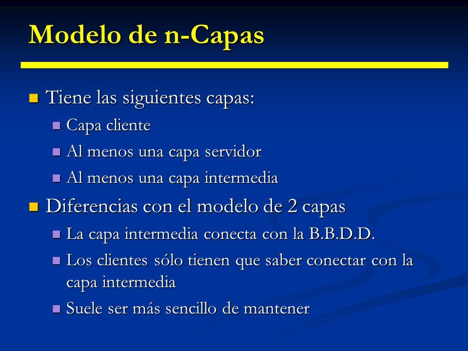 Modelo de n-Capas Tiene las siguientes capas: