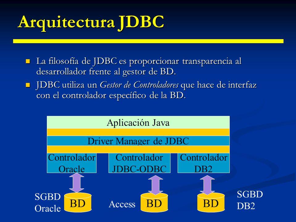 Arquitectura JDBC BD BD BD