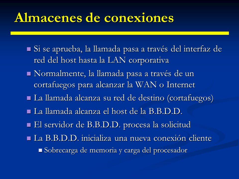 Almacenes de conexiones