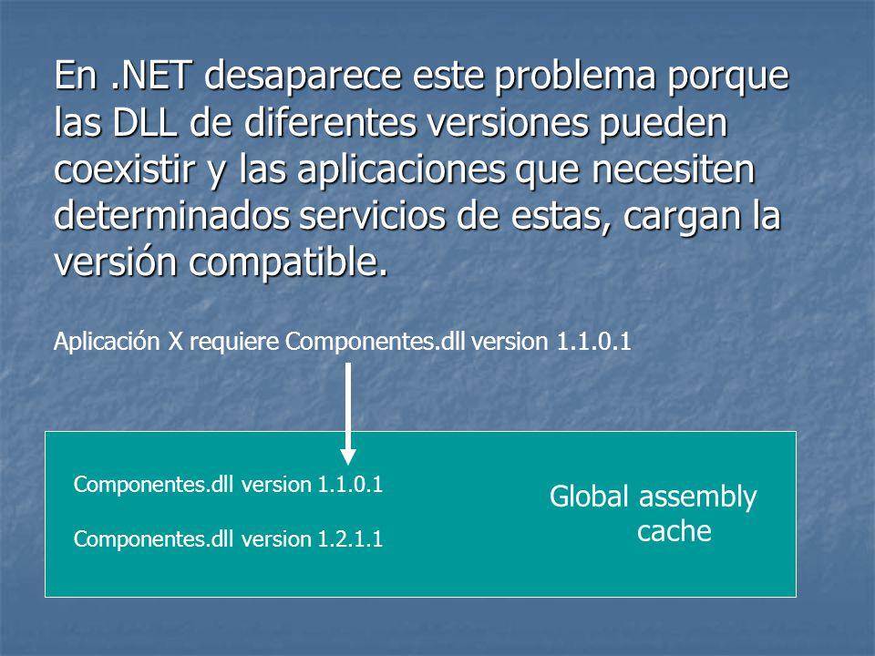 En .NET desaparece este problema porque las DLL de diferentes versiones pueden coexistir y las aplicaciones que necesiten determinados servicios de estas, cargan la versión compatible.