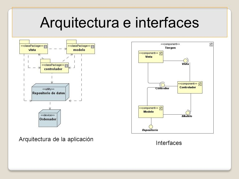 Arquitectura e interfaces