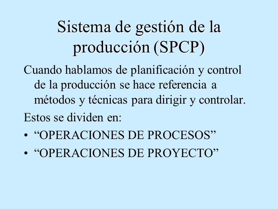 Sistema de gestión de la producción (SPCP)