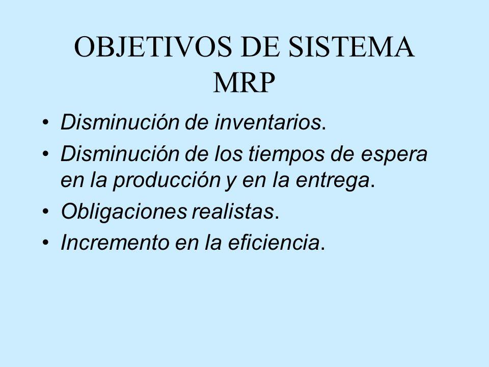OBJETIVOS DE SISTEMA MRP